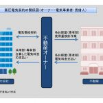 高圧契約  サービス説明図