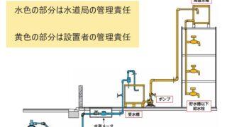 貯水槽の図